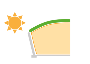 resistente ai raggi UV flortex 55-500